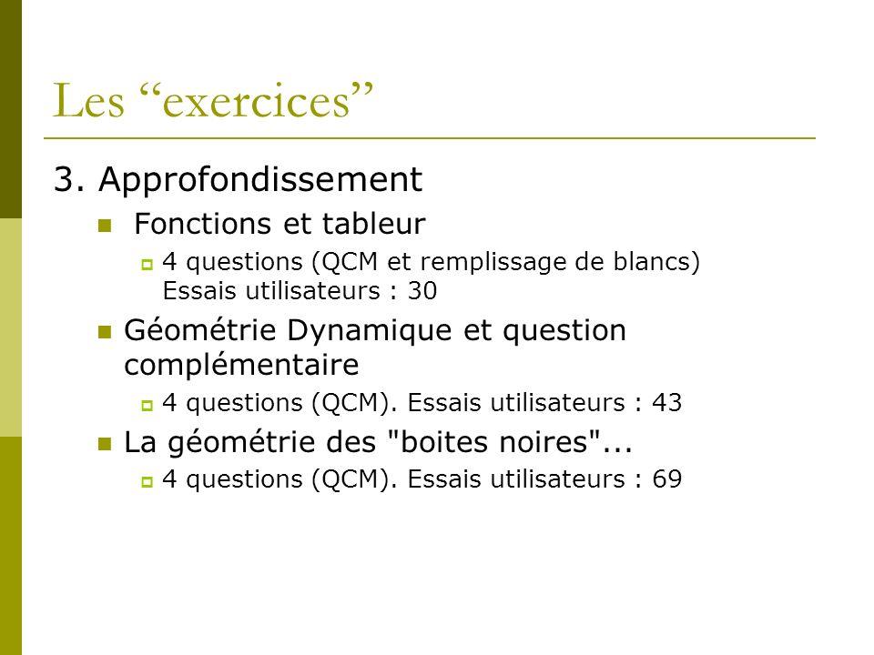 Les exercices 3. Approfondissement Fonctions et tableur 4 questions (QCM et remplissage de blancs) Essais utilisateurs : 30 Géométrie Dynamique et que