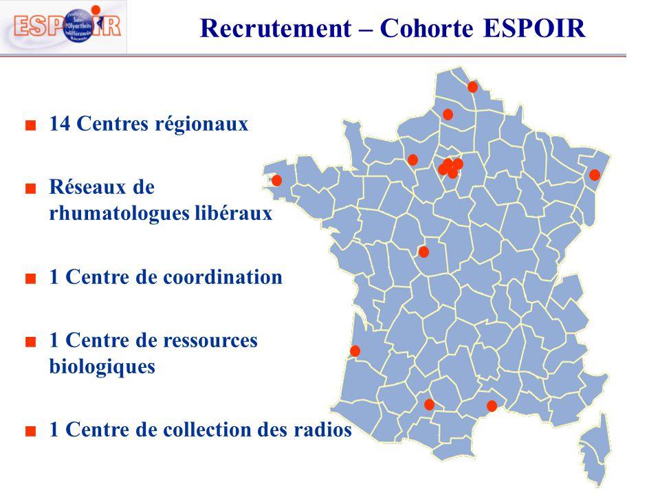 Recrutement – Cohorte ESPOIR 14 Centres régionaux Réseaux de rhumatologues libéraux 1 Centre de coordination 1 Centre de ressources biologiques 1 Cent
