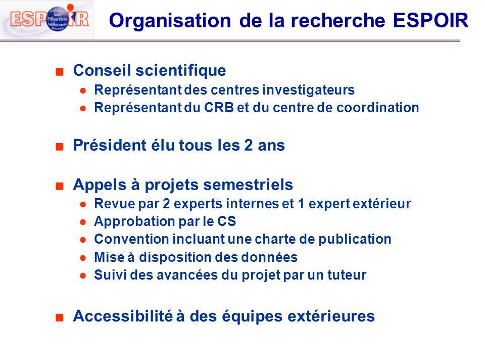 Organisation de la recherche ESPOIR Conseil scientifique Représentant des centres investigateurs Représentant du CRB et du centre de coordination Prés