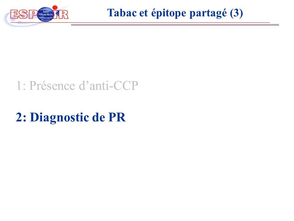 1: Présence danti-CCP 2: Diagnostic de PR Tabac et épitope partagé (3)