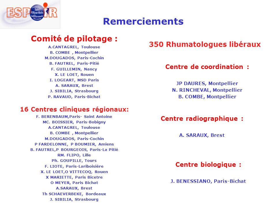 Remerciements Comité de pilotage : A.CANTAGREL, Toulouse B. COMBE, Montpellier M.DOUGADOS, Paris-Cochin B. FAUTREL, Paris-Pitié F. GUILLEMIN, Nancy X.