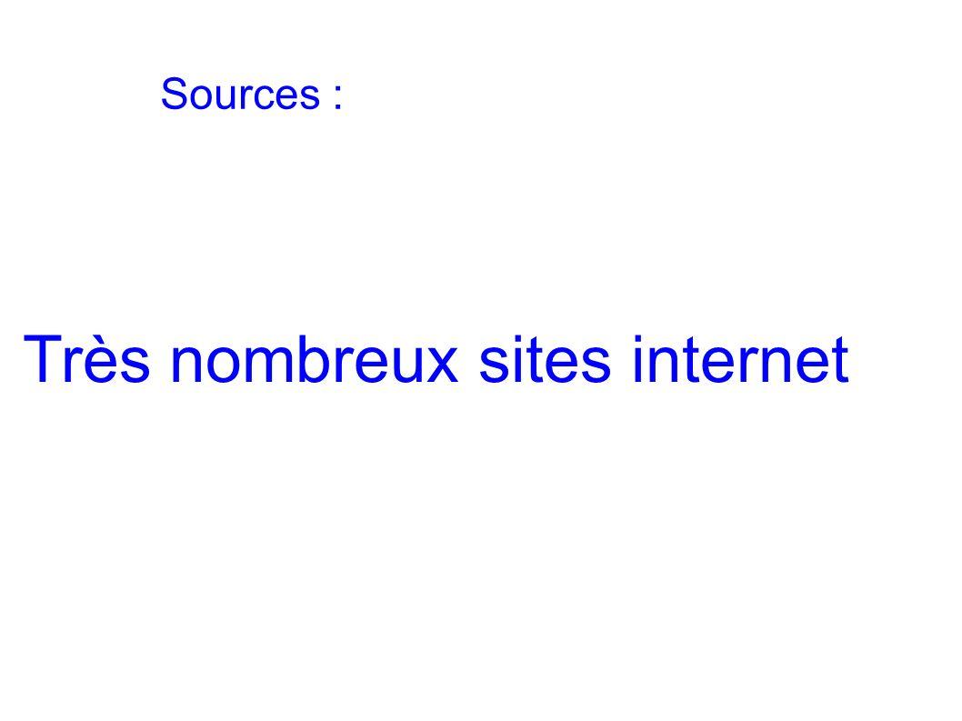 Sources : Très nombreux sites internet