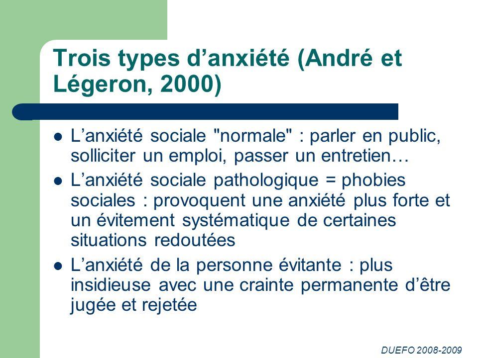 DUEFO 2008-2009 Trois types danxiété (André et Légeron, 2000) Lanxiété sociale