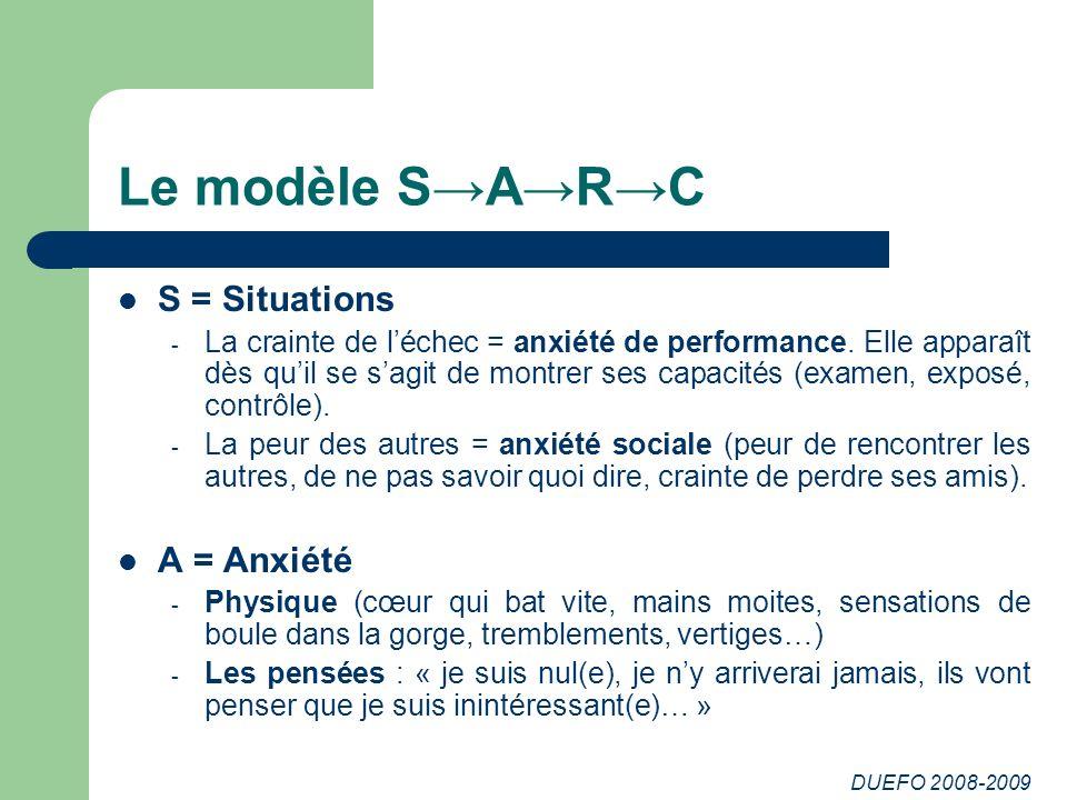DUEFO 2008-2009 Le modèle SARC S = Situations - La crainte de léchec = anxiété de performance. Elle apparaît dès quil se sagit de montrer ses capacité