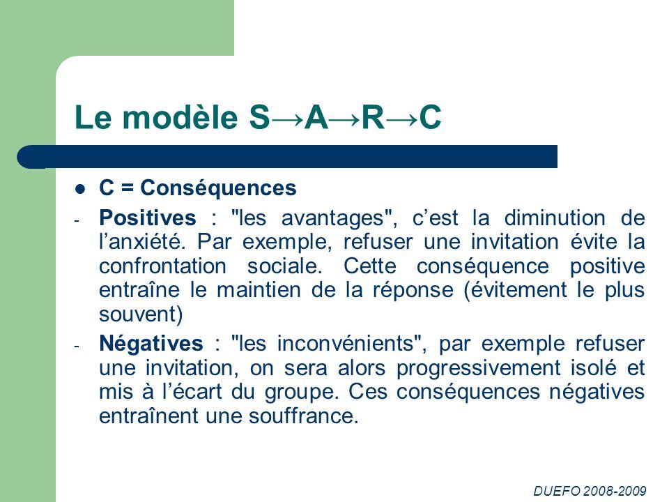DUEFO 2008-2009 Le modèle SARC C = Conséquences - Positives :