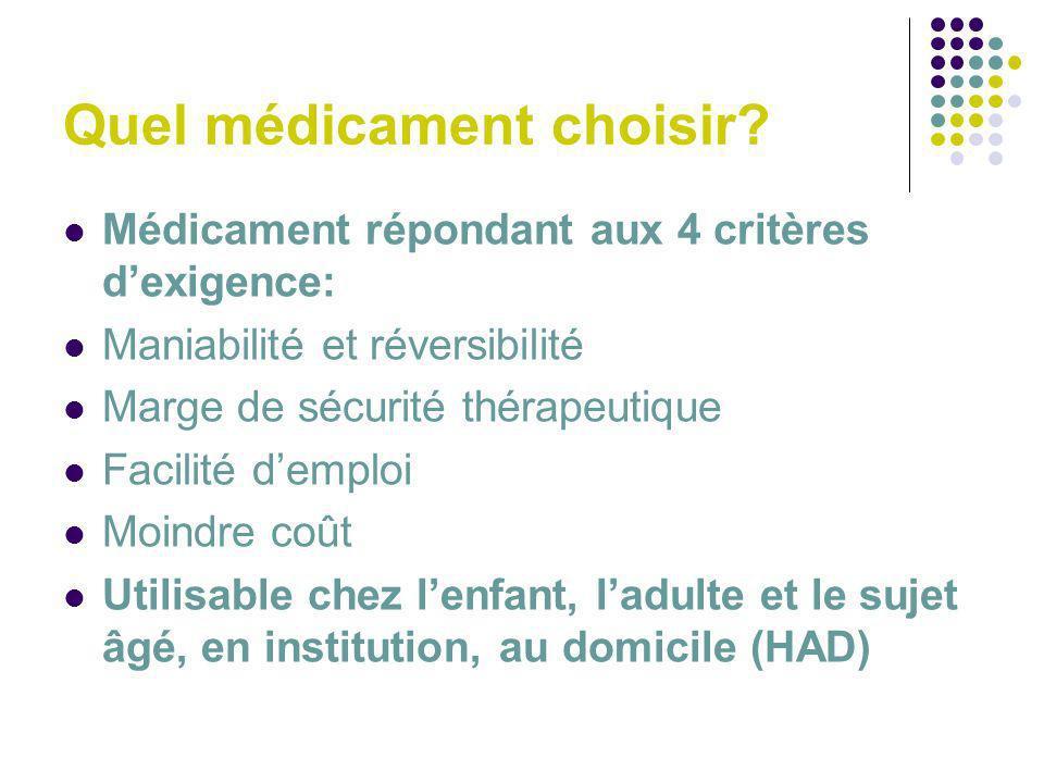 Quel médicament choisir? Médicament répondant aux 4 critères dexigence: Maniabilité et réversibilité Marge de sécurité thérapeutique Facilité demploi