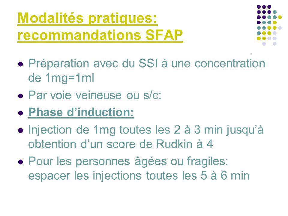 Modalités pratiques: recommandations SFAP Préparation avec du SSI à une concentration de 1mg=1ml Par voie veineuse ou s/c: Phase dinduction: Injection