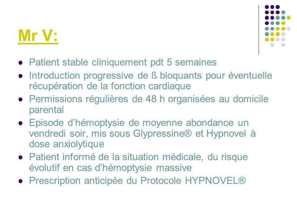 Mr V: Patient stable cliniquement pdt 5 semaines Introduction progressive de ß bloquants pour éventuelle récupération de la fonction cardiaque Permiss