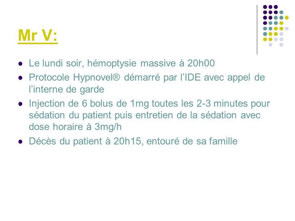 Mr V: Le lundi soir, hémoptysie massive à 20h00 Protocole Hypnovel® démarré par lIDE avec appel de linterne de garde Injection de 6 bolus de 1mg toute