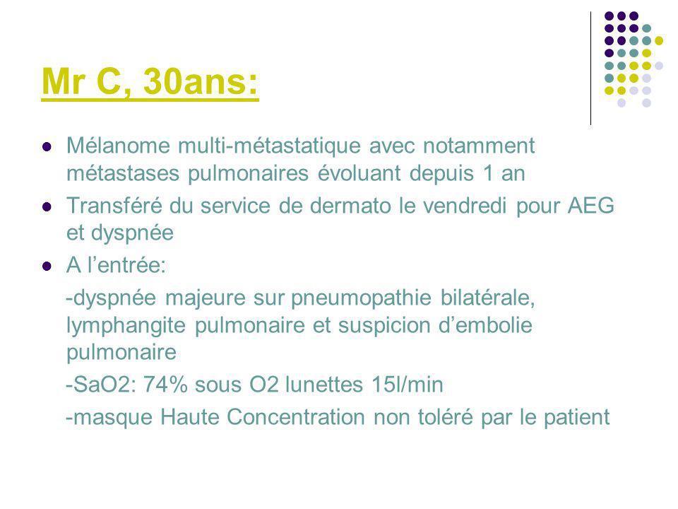 Mr C, 30ans: Mélanome multi-métastatique avec notamment métastases pulmonaires évoluant depuis 1 an Transféré du service de dermato le vendredi pour A