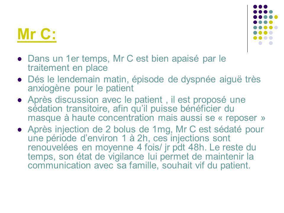 Mr C: Dans un 1er temps, Mr C est bien apaisé par le traitement en place Dés le lendemain matin, épisode de dyspnée aiguë très anxiogène pour le patie