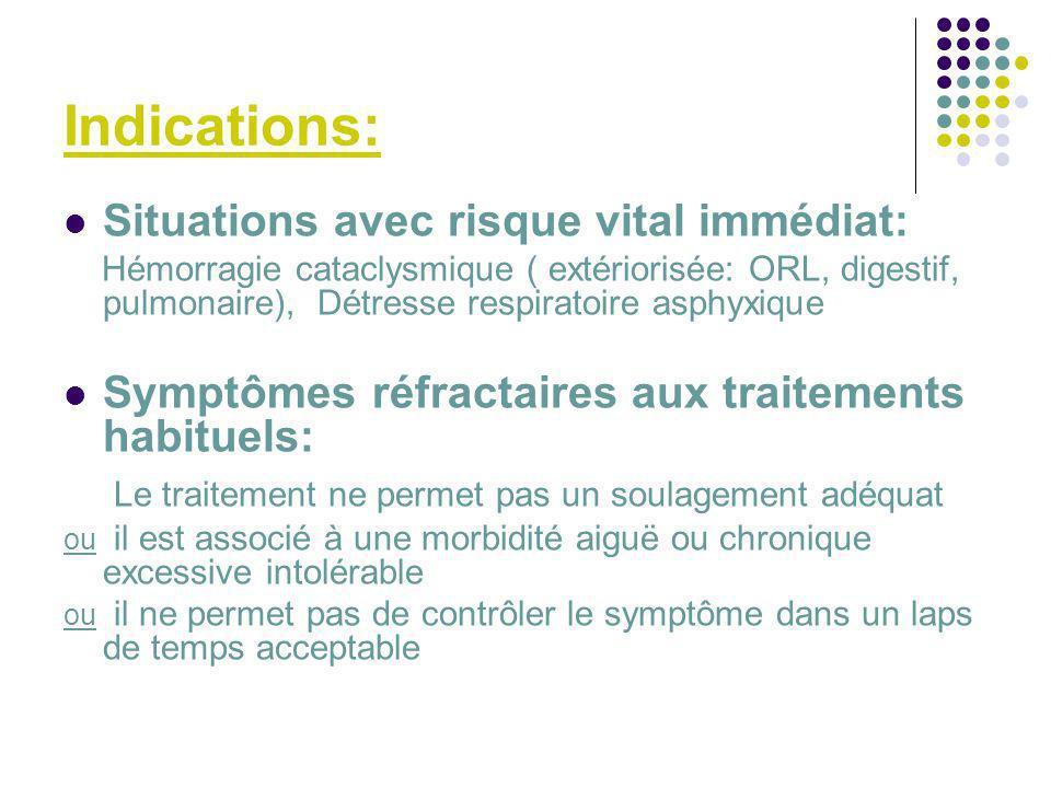 Indications: Situations avec risque vital immédiat: Hémorragie cataclysmique ( extériorisée: ORL, digestif, pulmonaire), Détresse respiratoire asphyxi