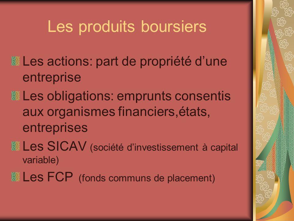 Les produits boursiers Les actions: part de propriété dune entreprise Les obligations: emprunts consentis aux organismes financiers,états, entreprises Les SICAV (société dinvestissement à capital variable) Les FCP (fonds communs de placement)