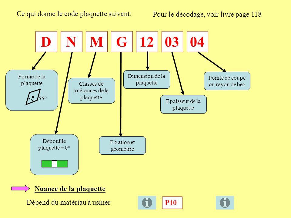 Ce qui donne le code plaquette suivant: DNMG120304 Classes de tolérances de la plaquette Forme de la plaquette 55° Dépouille plaquette = 0° Dimension