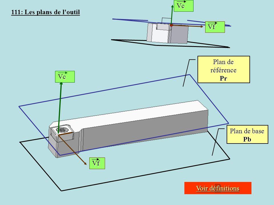 Plan de base Pb 111: Les plans de l'outil Plan de référence Pr VcVcVf Vf Voir définitions Voir définitions