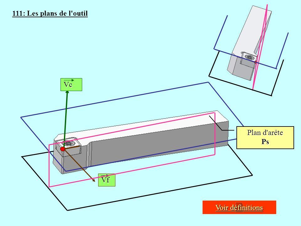 111: Les plans de l'outil Vc Vf Plan d'arête Ps Voir définitions Voir définitions
