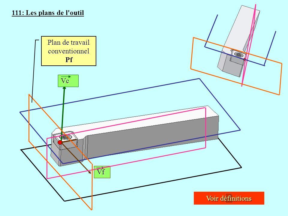 111: Les plans de l'outil Vc Vf Voir définitions Voir définitions Plan de travail conventionnel Pf