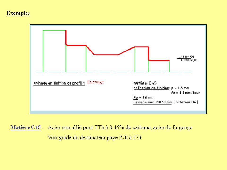 Exemple: En rouge Matière C45:Acier non allié pout TTh à 0,45% de carbone, acier de forgeage Voir guide du dessinateur page 270 à 273