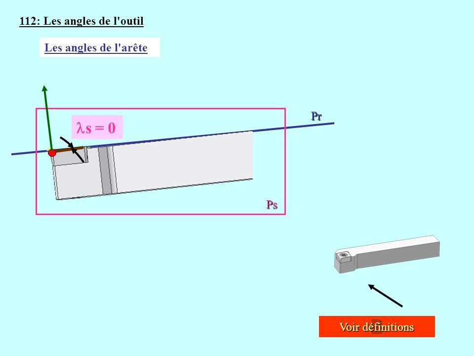 112: Les angles de l'outil Les angles de l'arêtePr Ps s = 0 Voir définitions Voir définitions