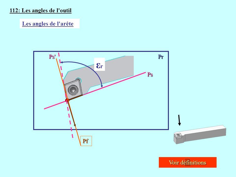 112: Les angles de l'outil Les angles de l'arête Voir définitions Voir définitions Ps Pr Ps' Pf εrεr