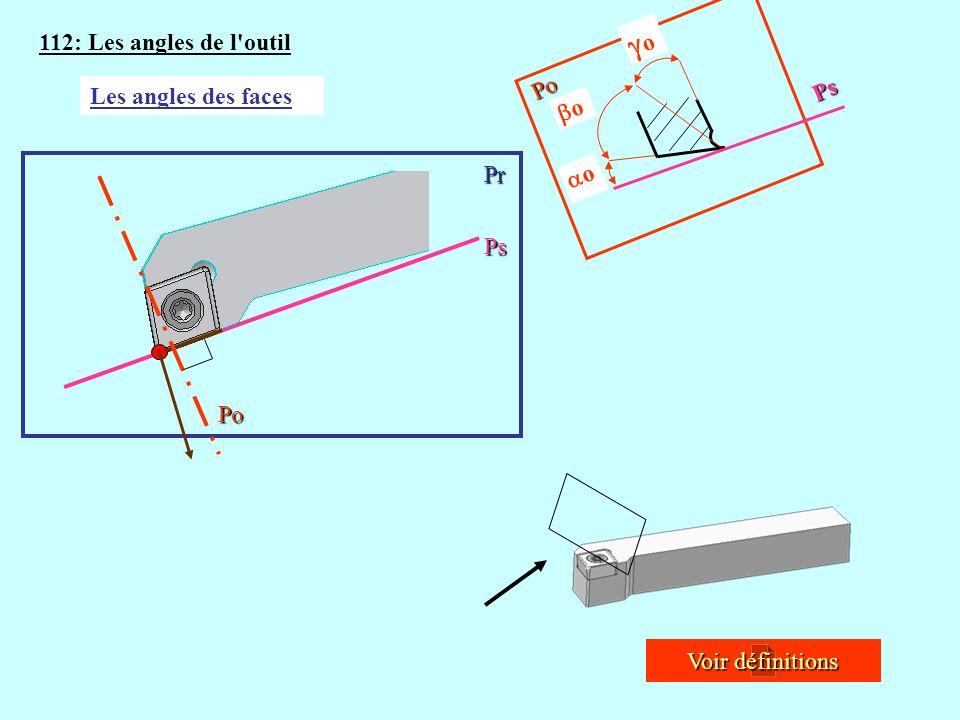 112: Les angles de l'outil Les angles des faces Voir définitions Voir définitions Ps Pr Po Po Ps o o o