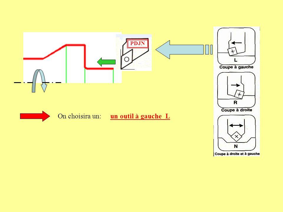 Dimensions du porte-plaquette Usinage sur T10 Sonim, les porte-outils peuvent recevoir des outils de section de 20x20 mm On prendra une longueur moyenne de porte-plaquette de 150 mm On peut donc écrire le code ISO du porte-plaquette: PDJNL20 M12
