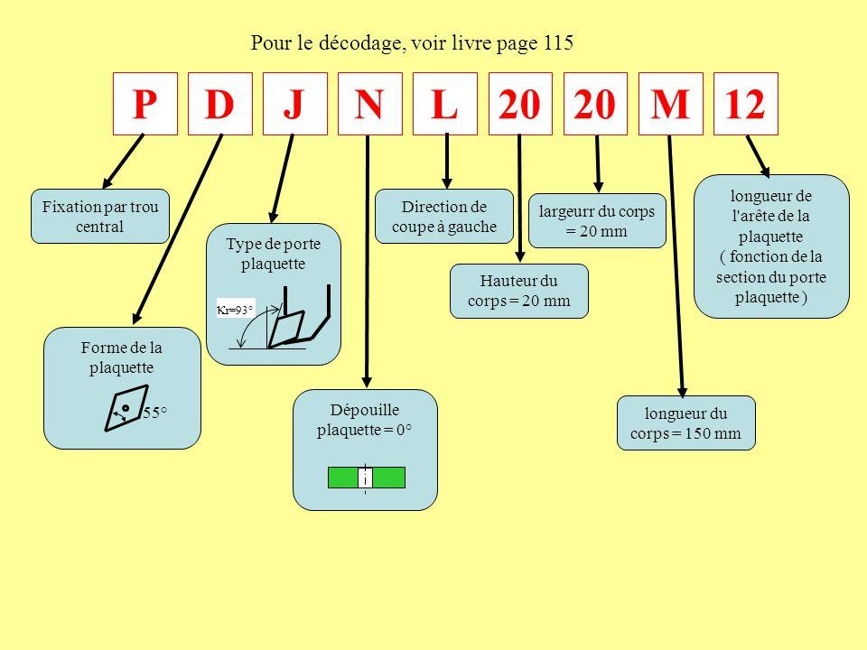 PDJNL20 M12 Pour le décodage, voir livre page 115 Fixation par trou central Forme de la plaquette 55° Type de porte plaquette r=93° Dépouille plaquett