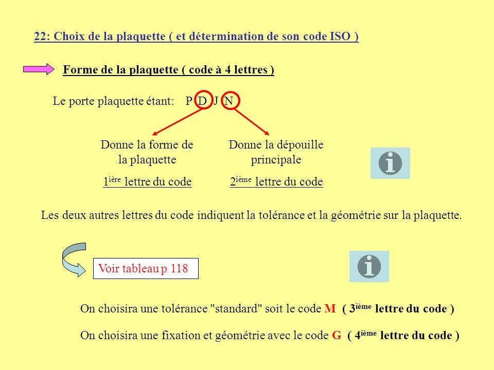 Dimensions de la plaquette ( code à 3 chiffres ) Rappel du code porte plaquette: P D J N L 20 20 M 12 Caractérisées par : la dimension de l arête l épaisseur de la plaquette le rayon de bec 12 donne la dimension de l arête de la plaquette L épaisseur de la plaquette dépend du porte plaquette on prendra 03 Le rayon du bec rε ( ou de pointe ) de la plaquette est fonction de l état de surface à obtenir et de l avance fz.