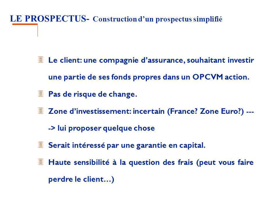 LE PROSPECTUS- Construction dun prospectus simplifié 3 Le client: une compagnie dassurance, souhaitant investir une partie de ses fonds propres dans un OPCVM action.