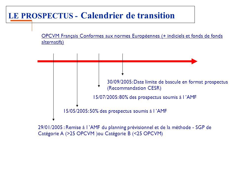 LE PROSPECTUS - Calendrier de transition 29/01/2005 : Remise à l AMF du planning prévisionnel et de la méthode - SGP de Catégorie A (>25 OPCVM )ou Catégorie B (<25 OPCVM) 15/05/2005: 50% des prospectus soumis à l AMF 15/07/2005: 80% des prospectus soumis à l AMF 30/09/2005: Date limite de bascule en format prospectus (Recommandation CESR) OPCVM Français Conformes aux normes Européennes (+ indiciels et fonds de fonds alternatifs)
