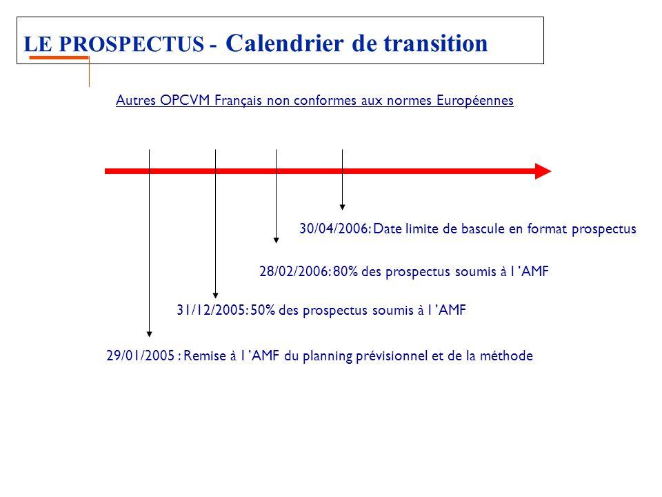 LE PROSPECTUS - Calendrier de transition 29/01/2005 : Remise à l AMF du planning prévisionnel et de la méthode 31/12/2005: 50% des prospectus soumis à l AMF 28/02/2006: 80% des prospectus soumis à l AMF 30/04/2006: Date limite de bascule en format prospectus Autres OPCVM Français non conformes aux normes Européennes