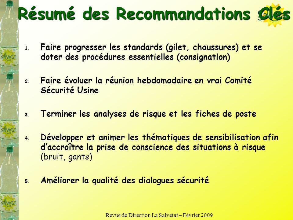 Revue de Direction La Salvetat – Février 2009 Bilan score WISE 27 Analyse dincidents Coin com. Procédures Formation Dialogues sécu