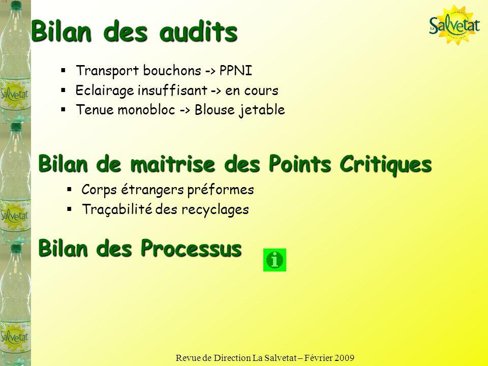 Revue de Direction La Salvetat – Février 2009 Bilan des audits 2008 2005200620072008 NSF-Danone94,7%96,1%97,5%97,7% Biovigilance 98,1% 100,0% HACCP94,