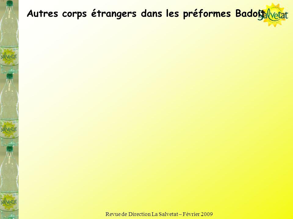 Revue de Direction La Salvetat – Février 2009 Bilan Matières Premières 2008 Changement de matière étiquette (Tuilage), Incidents corps étrangers dans