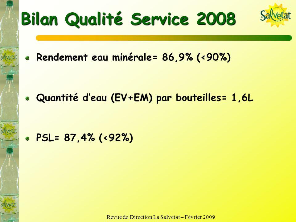 Revue de Direction La Salvetat – Février 2009 Engagements Qualité Produit 2009 Objectif Réclamation: 0,51 Objectif R+r: 0,68 Responsabiliser en qualit