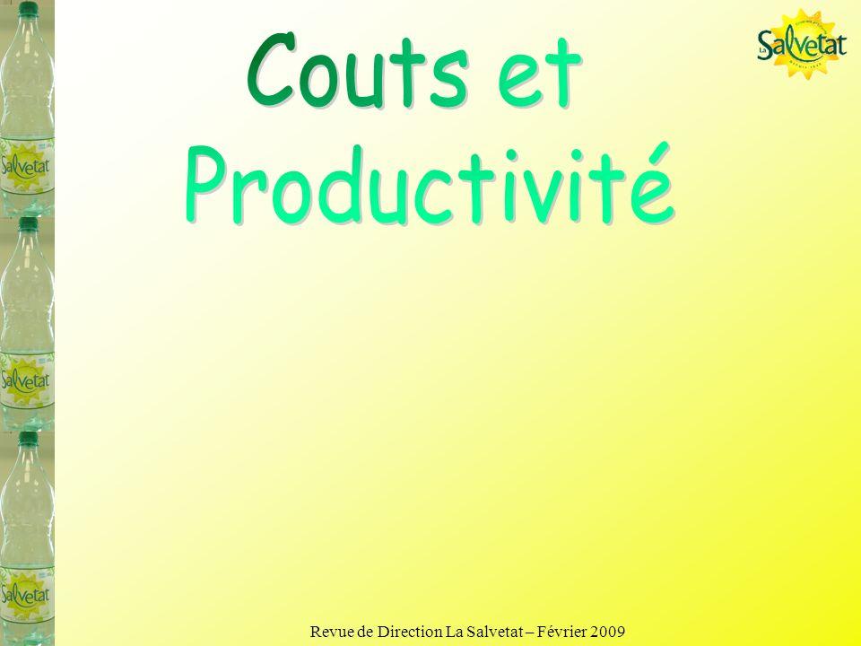 Revue de Direction La Salvetat – Février 2009 Engagements Qualité Service 2009 Objectif rendement en EM = 88% Qui: SQS et SExploitation (rendement) Co
