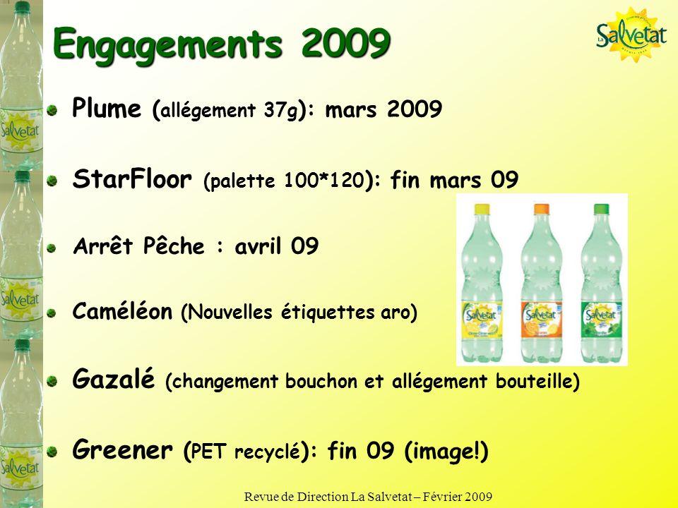 Bilan projets 2008 Changement matière étiquettes Intercalaires plates Allégement préformes (42->39g)