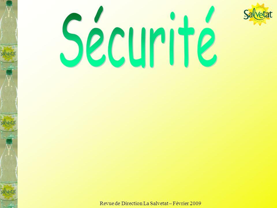 Revue de Direction La Salvetat – Février 2009Sommaire Sécurité Qualité (Produits et Services) Couts et Productivité Assurer la croissance Projets Déve