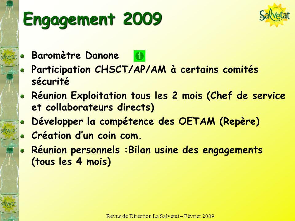 Bilan Management 2008 Communication Gestion des compétences et évolution du personnel REPERE