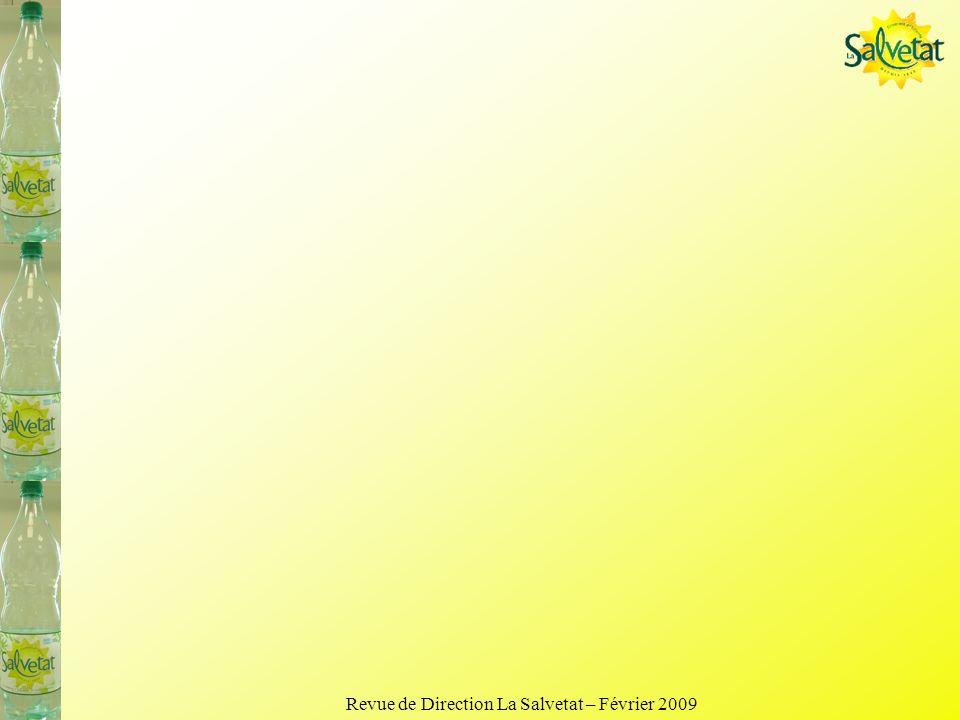 Revue de Direction La Salvetat – Février 2009Maintenance 11.9 % darrêts techniques en 2008 VS 8 % en 2007 33 % daugmentation, Les essais et les problè