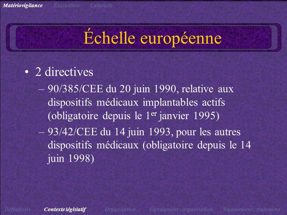 Échelle européenne 2 directives –90/385/CEE du 20 juin 1990, relative aux dispositifs médicaux implantables actifs (obligatoire depuis le 1 er janvier