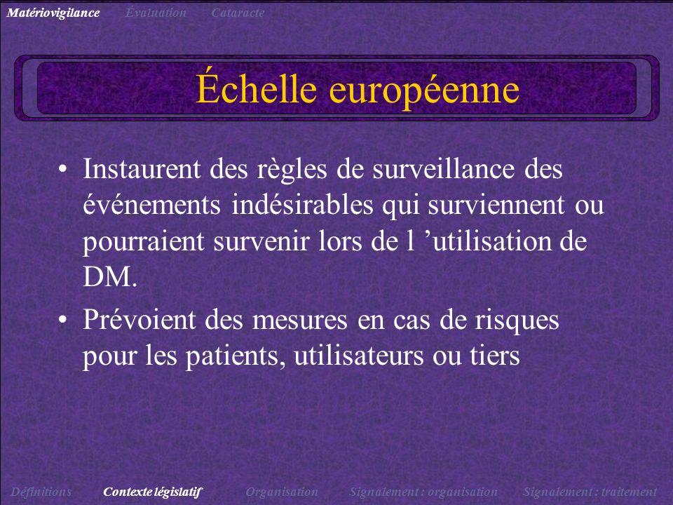 Échelle européenne Instaurent des règles de surveillance des événements indésirables qui surviennent ou pourraient survenir lors de l utilisation de D