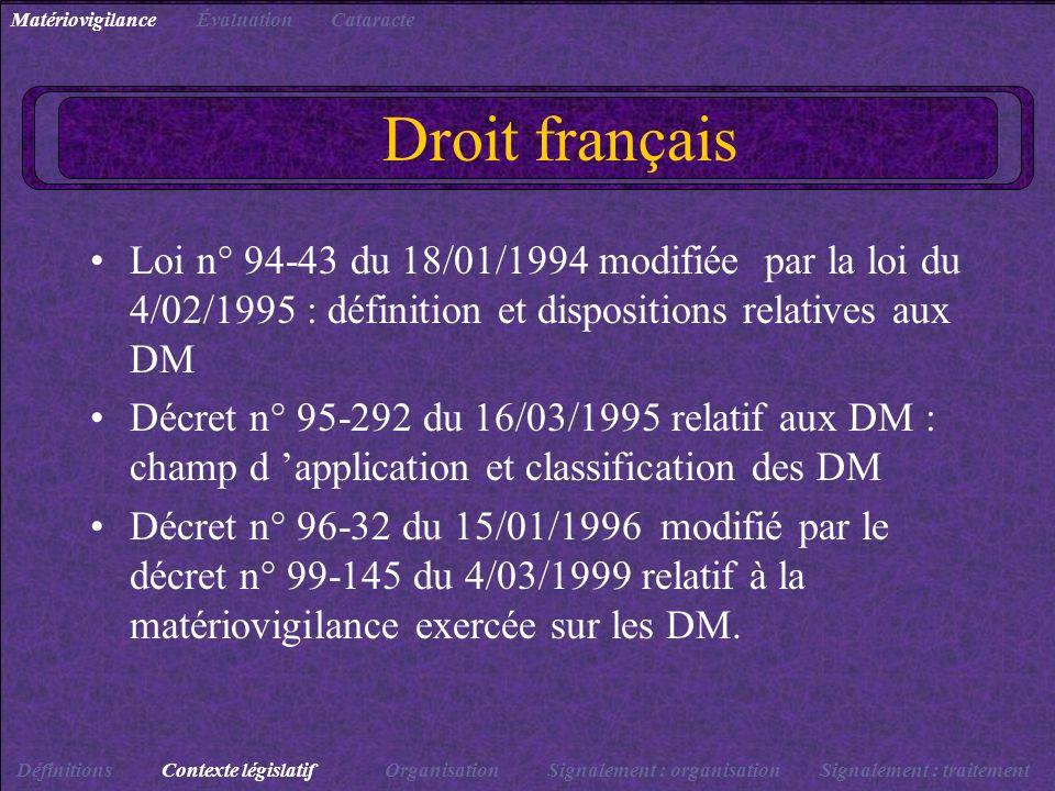 Droit français Loi n° 94-43 du 18/01/1994 modifiée par la loi du 4/02/1995 : définition et dispositions relatives aux DM Décret n° 95-292 du 16/03/199