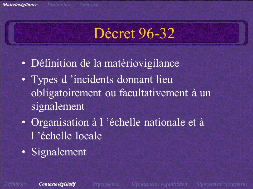 Décret 96-32 Définition de la matériovigilance Types d incidents donnant lieu obligatoirement ou facultativement à un signalement Organisation à l éch