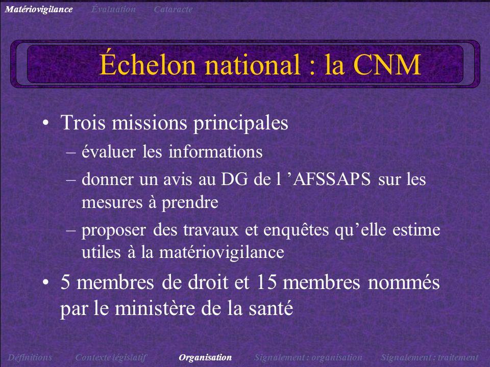 Échelon national : la CNM Trois missions principales –évaluer les informations –donner un avis au DG de l AFSSAPS sur les mesures à prendre –proposer
