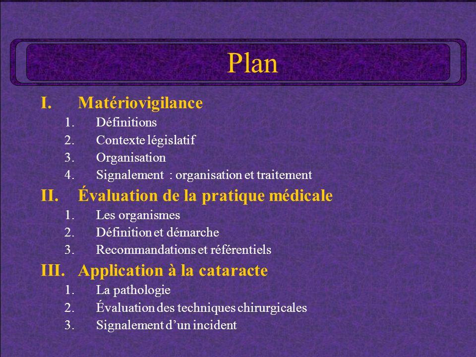 Plan I.Matériovigilance 1.Définitions 2.Contexte législatif 3.Organisation 4.Signalement : organisation et traitement II.Évaluation de la pratique méd