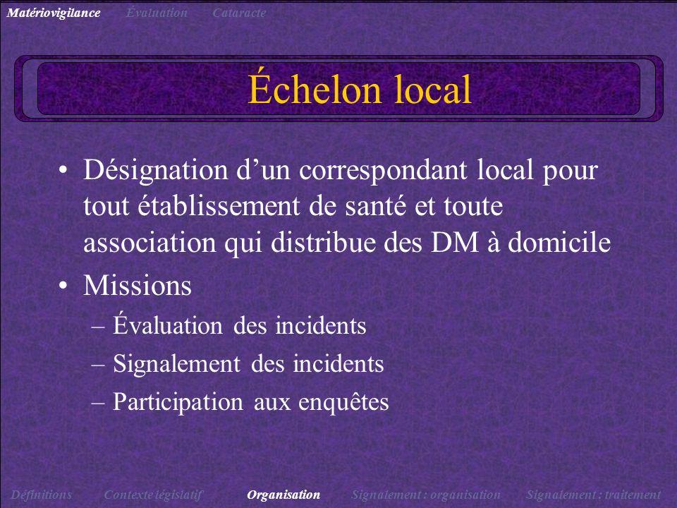 Échelon local Désignation dun correspondant local pour tout établissement de santé et toute association qui distribue des DM à domicile Missions –Éval