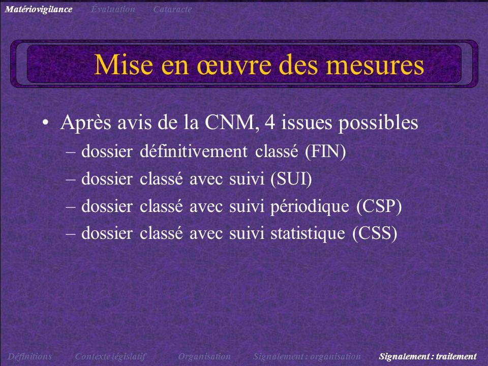 Mise en œuvre des mesures Après avis de la CNM, 4 issues possibles –dossier définitivement classé (FIN) –dossier classé avec suivi (SUI) –dossier clas