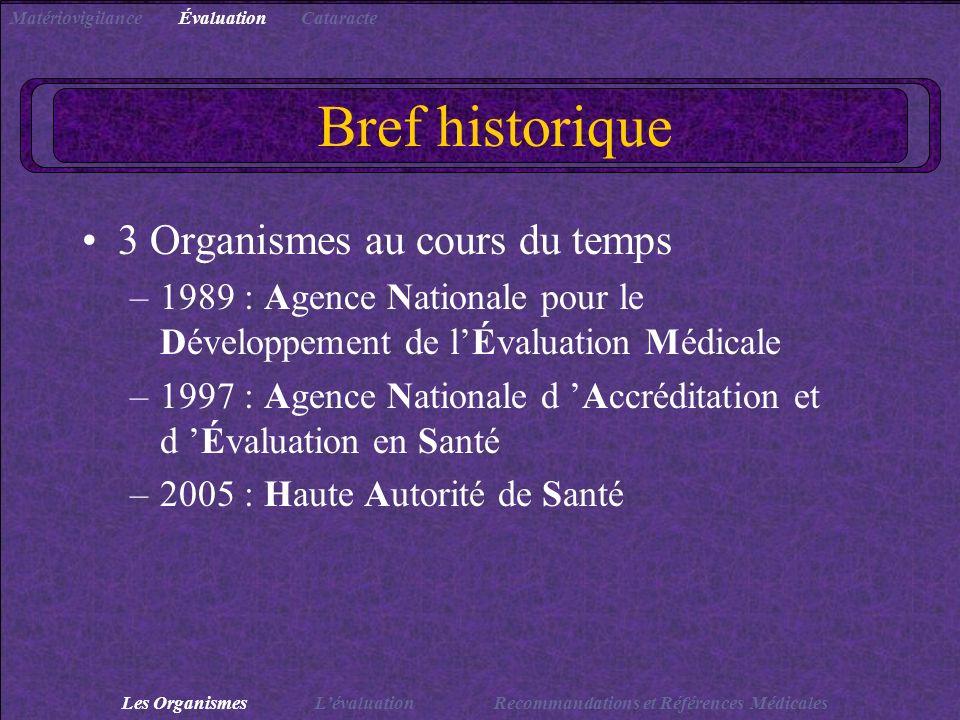 Bref historique 3 Organismes au cours du temps –1989 : Agence Nationale pour le Développement de lÉvaluation Médicale –1997 : Agence Nationale d Accré