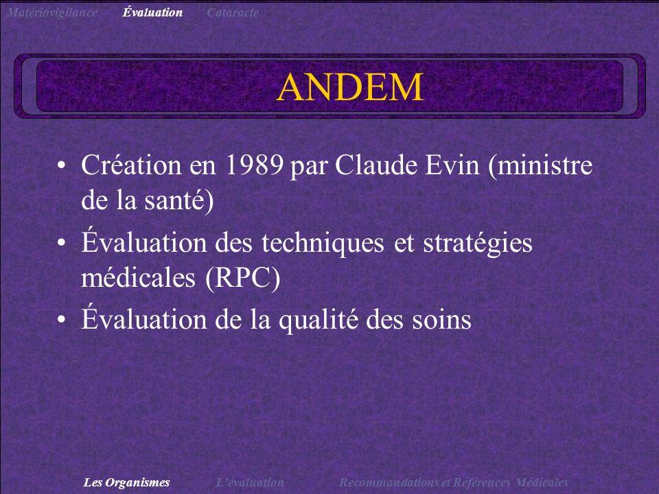 ANDEM Création en 1989 par Claude Evin (ministre de la santé) Évaluation des techniques et stratégies médicales (RPC) Évaluation de la qualité des soi